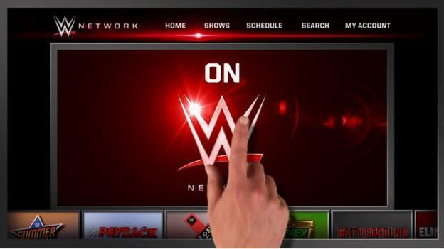 WWE Network Schedule - What's on WWE Network Today?