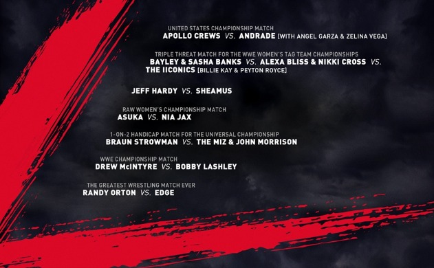 WWE Backlash 2020 DVD - Match Listing & Extras