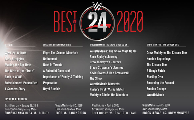 WWE 24: The Best of 2020 DVD - Full Content Listing
